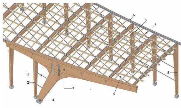 inspiration navale pour la charpente bois d 39 une gare cahiers techniques du b timent ctb. Black Bedroom Furniture Sets. Home Design Ideas