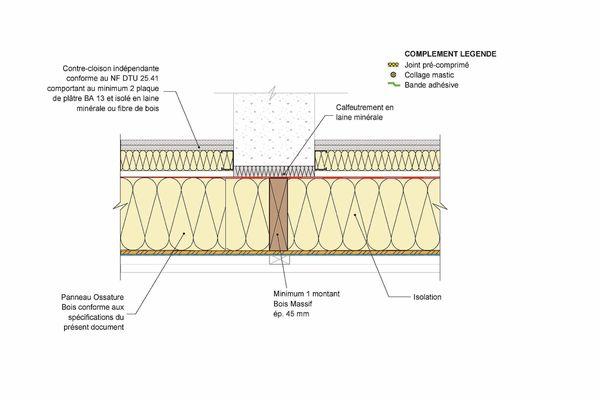 construction bois une acoustique ne pas prendre la l g re cahiers techniques du b timent ctb. Black Bedroom Furniture Sets. Home Design Ideas